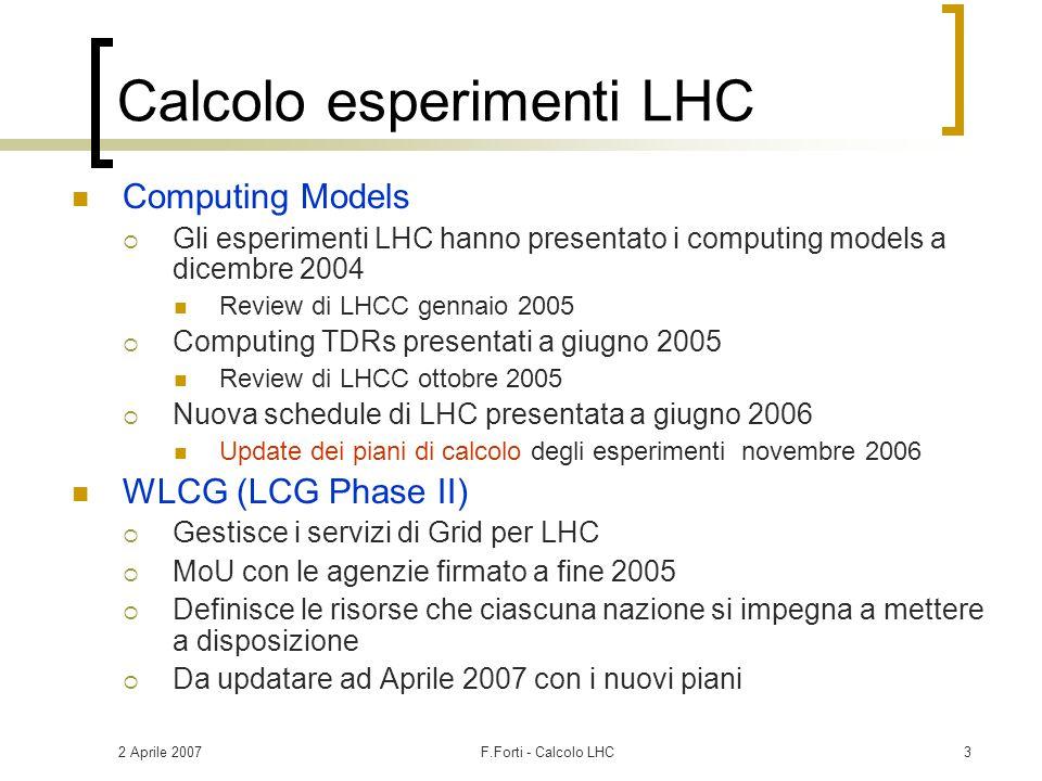 2 Aprile 2007F.Forti - Calcolo LHC14 Suddivisione risorse CNAF Comitato di gestione  Gruppo deputato a definire la suddivisione delle risorse e le altre scelte operative del centro Da utilizzare in modo sistematico e continuativo  Nuovo coordinatore delle richieste degli esperimenti è Umberto Marconi (sostituisce Paolo Capiluppi) Richieste esperimenti LHC  Basate sui Computing TDR degli esperimenti e successive modifiche  Vagliate da questo comitato  Risorse disponibili dichiarate al CERN e firmate in un MoU Richieste esperimenti non-LHC  Babar e CDF – Comitato calcolo non-LHC di CSN1 Referaggio in fase di transizione per unificazione  Esperimenti di CSN2: Argo, Virgo, Pamela, Opera, Magic Valutazione in CSN2  Esperimenti di CSN4 – numeri piccoli  Esperimenti di CSN3 – Per ora nessuno oltre Alice.