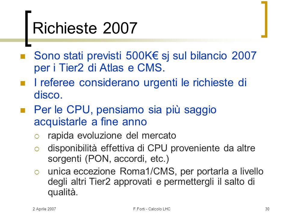 2 Aprile 2007F.Forti - Calcolo LHC30 Richieste 2007 Sono stati previsti 500K€ sj sul bilancio 2007 per i Tier2 di Atlas e CMS. I referee considerano u