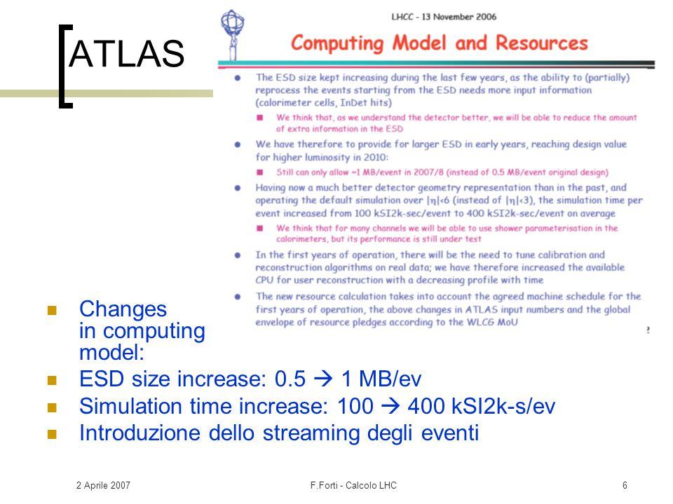 2 Aprile 2007F.Forti - Calcolo LHC27 Richieste ATLAS 2007