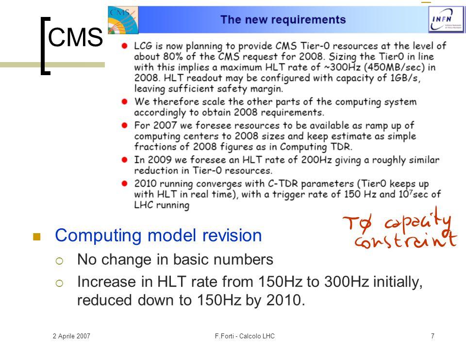 2 Aprile 2007F.Forti - Calcolo LHC7 CMS Computing model revision  No change in basic numbers  Increase in HLT rate from 150Hz to 300Hz initially, reduced down to 150Hz by 2010.