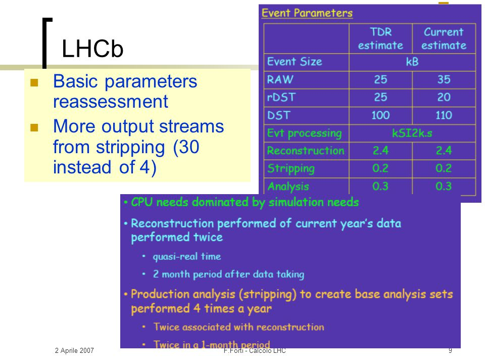 2 Aprile 2007F.Forti - Calcolo LHC9 LHCb Basic parameters reassessment More output streams from stripping (30 instead of 4)