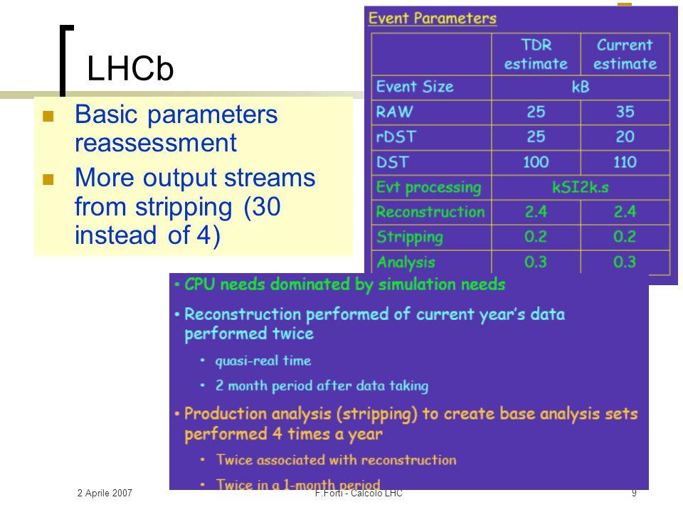 2 Aprile 2007F.Forti - Calcolo LHC30 Richieste 2007 Sono stati previsti 500K€ sj sul bilancio 2007 per i Tier2 di Atlas e CMS.