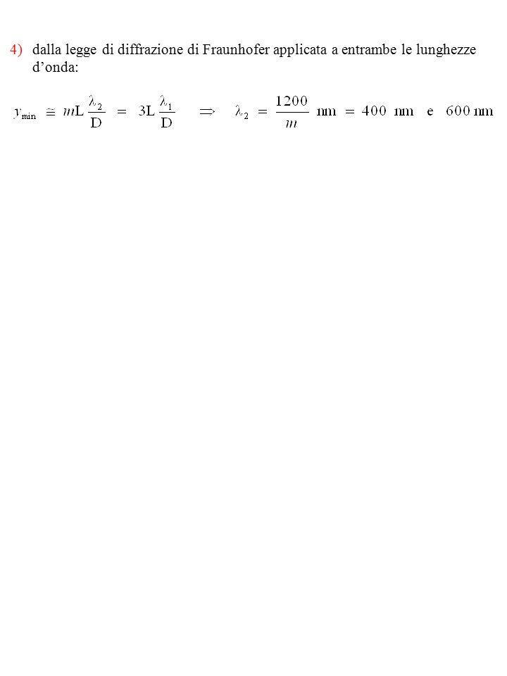 4) dalla legge di diffrazione di Fraunhofer applicata a entrambe le lunghezze d'onda: