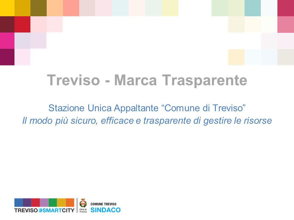 Treviso - Marca Trasparente Stazione Unica Appaltante Comune di Treviso Il modo più sicuro, efficace e trasparente di gestire le risorse