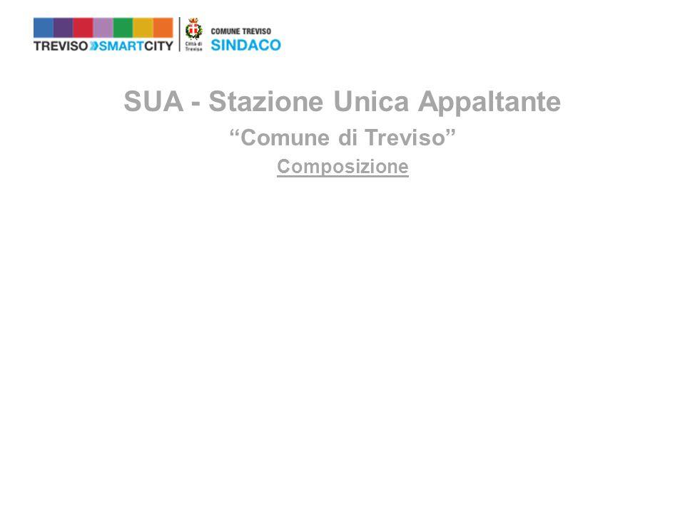 SUA - Stazione Unica Appaltante Comune di Treviso Composizione