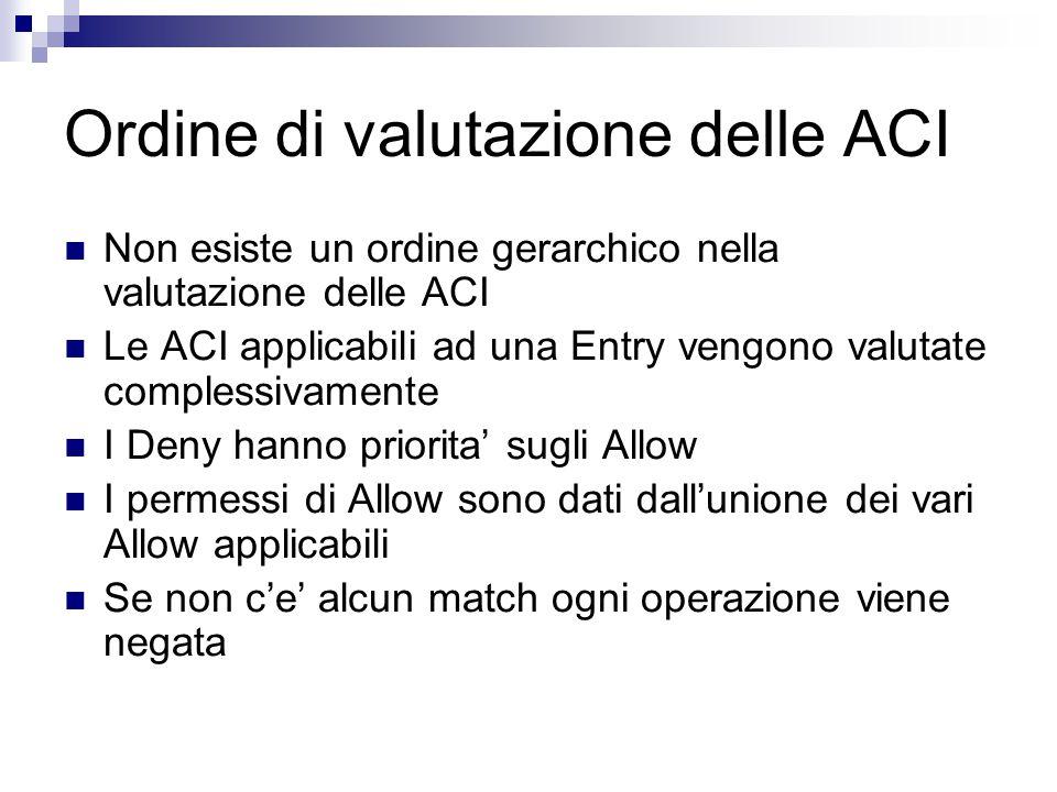 Ordine di valutazione delle ACI Non esiste un ordine gerarchico nella valutazione delle ACI Le ACI applicabili ad una Entry vengono valutate complessi