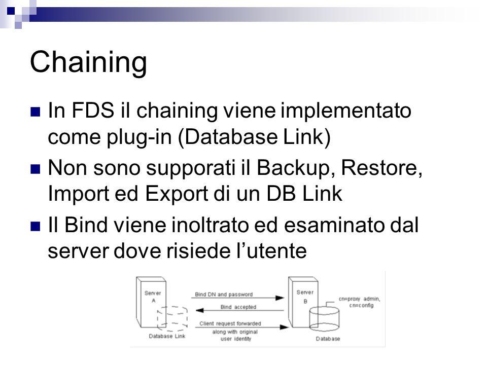 Chaining In FDS il chaining viene implementato come plug-in (Database Link) Non sono supporati il Backup, Restore, Import ed Export di un DB Link Il Bind viene inoltrato ed esaminato dal server dove risiede l'utente