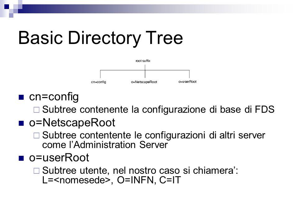 Basic Directory Tree cn=config  Subtree contenente la configurazione di base di FDS o=NetscapeRoot  Subtree contentente le configurazioni di altri s