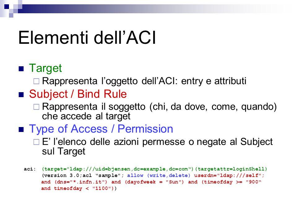 Elementi dell'ACI Target  Rappresenta l'oggetto dell'ACI: entry e attributi Subject / Bind Rule  Rappresenta il soggetto (chi, da dove, come, quando) che accede al target Type of Access / Permission  E' l'elenco delle azioni permesse o negate al Subject sul Target aci:(target= ldap:///uid=bjensen,dc=example,dc=com )(targetattr=loginShell) (version 3.0;acl sample ; allow (write,delete) userdn= ldap:///self ; and (dns= *.infn.it ) and (dayofweek = Sun ) and (timeofday >= 900 and timeofday < 1100 ))