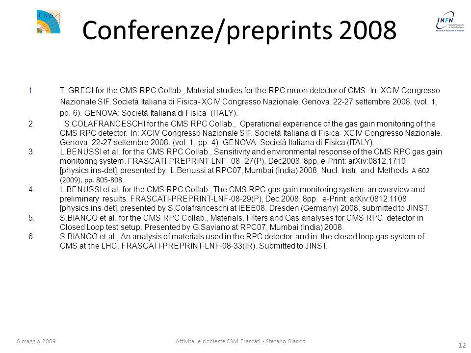 12 6 maggio 2009Attivita e richieste CSM Frascati - Stefano Bianco 12 Conferenze/preprints 2008 1.T.