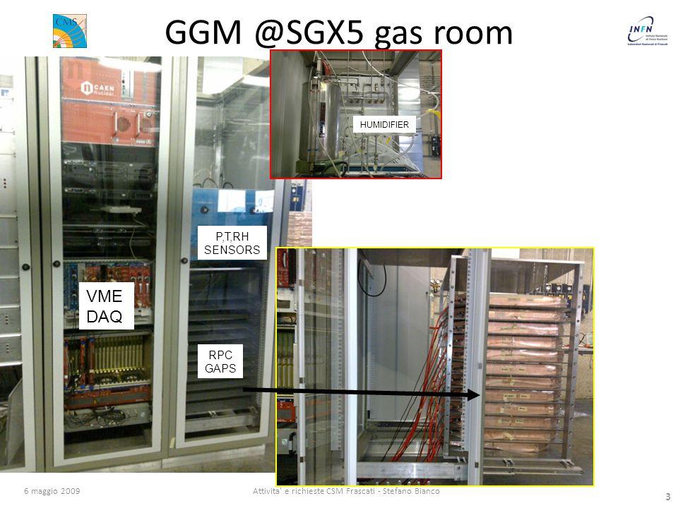 3 6 maggio 2009Attivita e richieste CSM Frascati - Stefano Bianco 3 GGM @SGX5 gas room VME DAQ P,T,RH SENSORS RPC GAPS RPC GAPS IN CR TELESCOPE HUMIDIFIER
