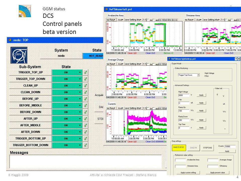 4 6 maggio 2009Attivita e richieste CSM Frascati - Stefano Bianco 4 GGM status DCS Control panels beta version