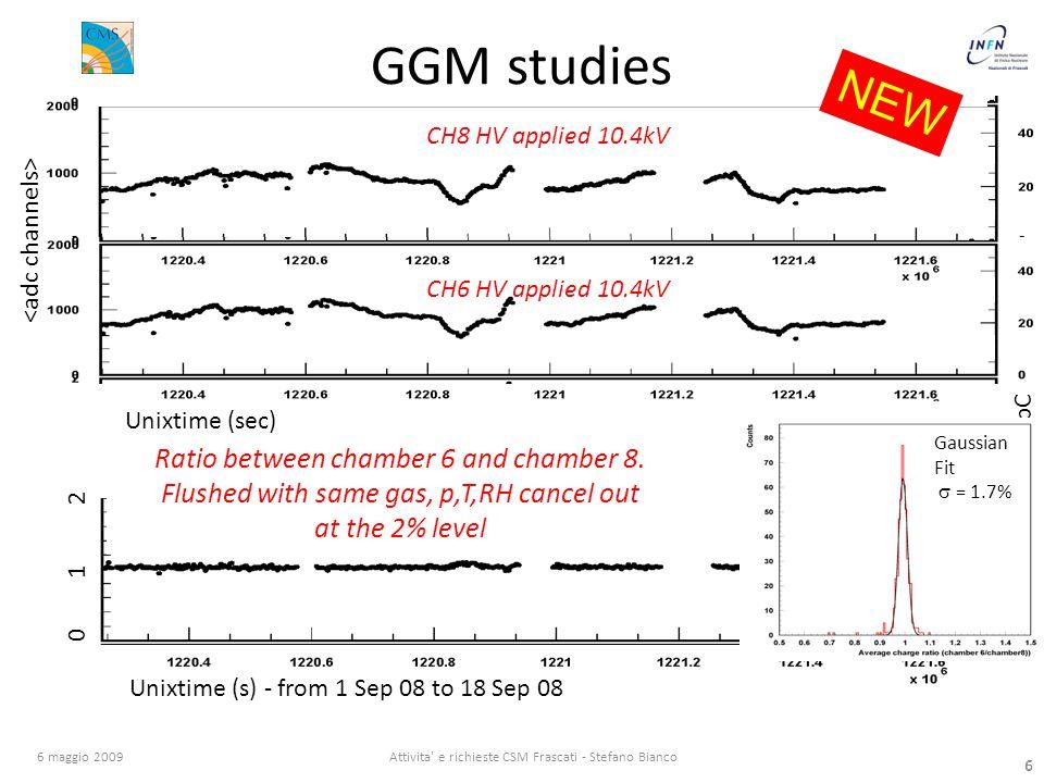 6 6 maggio 2009Attivita e richieste CSM Frascati - Stefano Bianco 6 sec pC Unixtime (sec) GGM studies CH8 HV applied 10.4kV CH6 HV applied 10.4kV pC Ratio between chamber 6 and chamber 8.