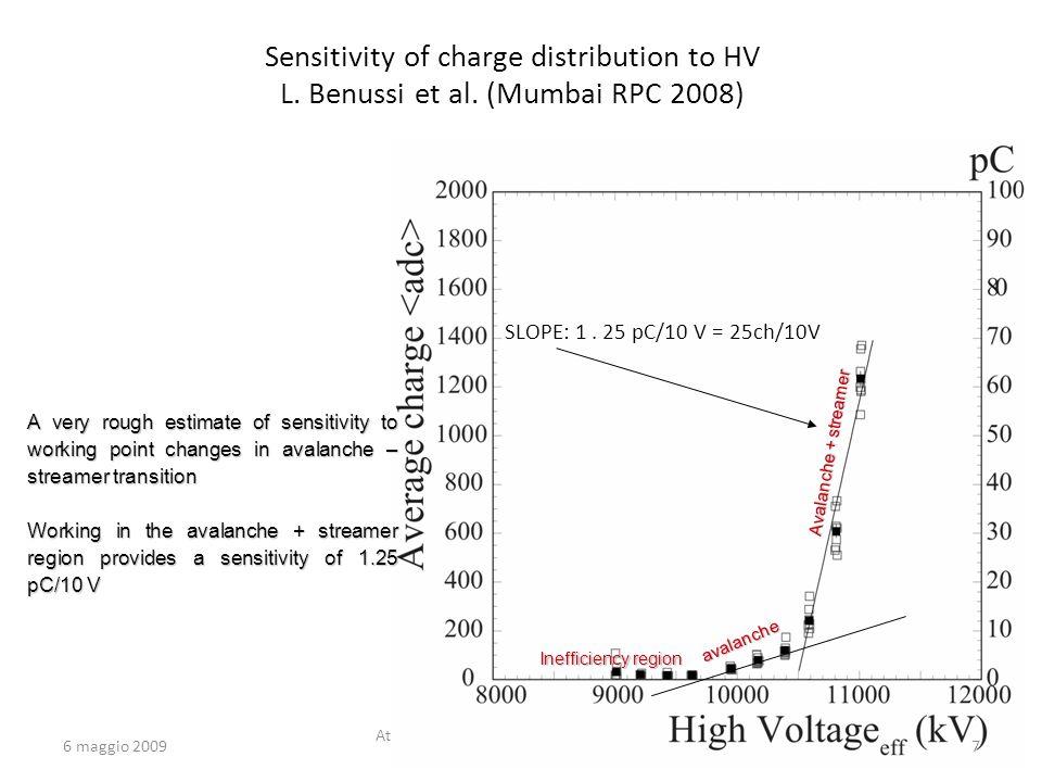 6 maggio 2009 Attivita e richieste CSM Frascati - Stefano Bianco 77 Sensitivity of charge distribution to HV L.