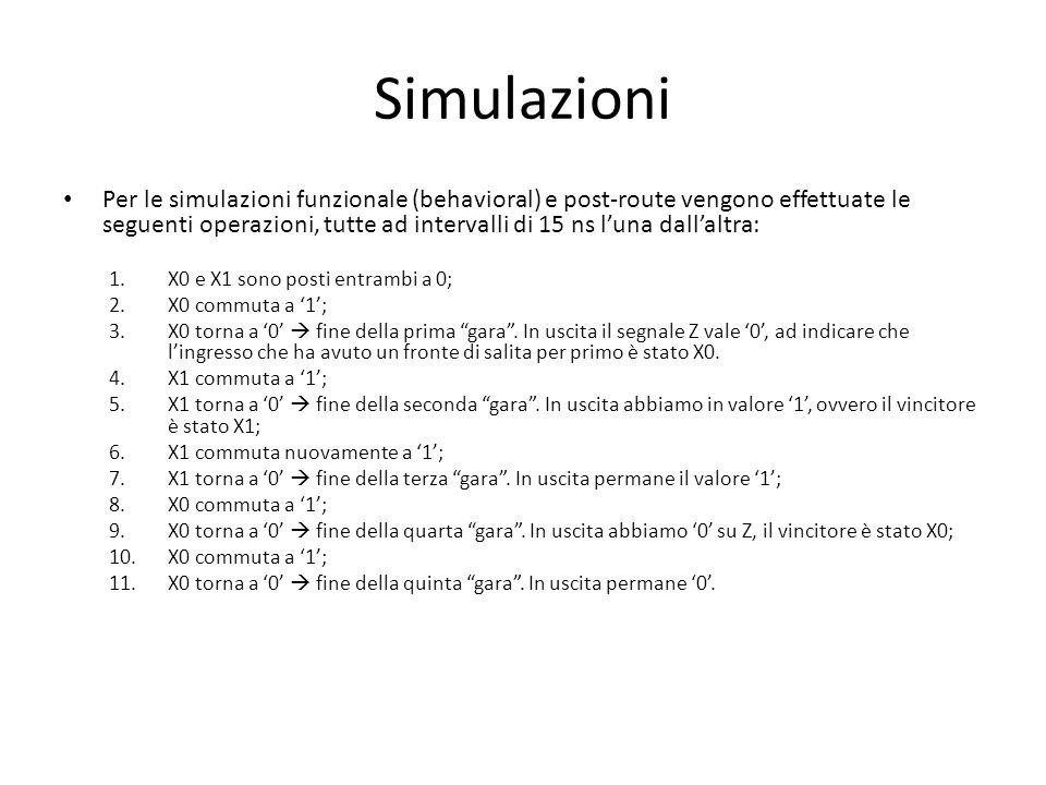 Simulazioni Per le simulazioni funzionale (behavioral) e post-route vengono effettuate le seguenti operazioni, tutte ad intervalli di 15 ns l'una dall'altra: 1.X0 e X1 sono posti entrambi a 0; 2.X0 commuta a '1'; 3.X0 torna a '0'  fine della prima gara .