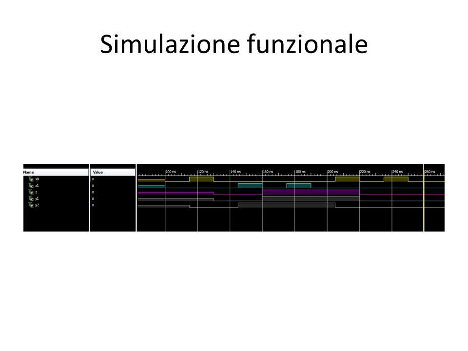 Simulazione funzionale