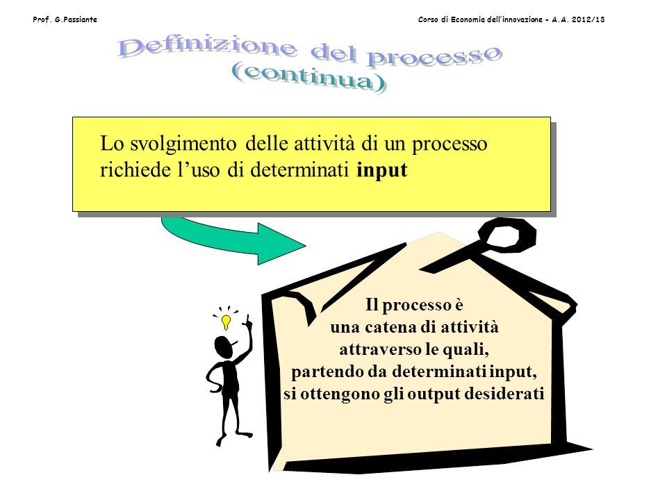Prof.G.PassianteCorso di Economia dell'innovazione - A.A.