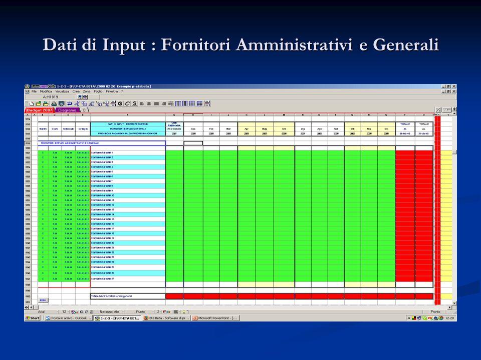 Dati di Input : Fornitori Amministrativi e Generali