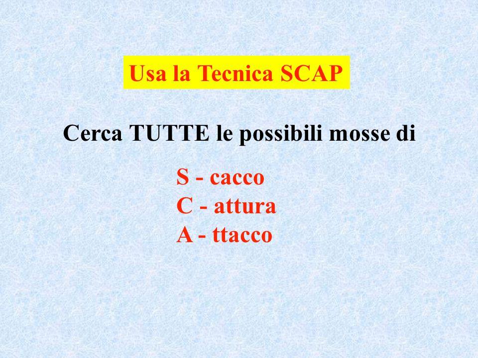 Usa la Tecnica SCAP Cerca TUTTE le possibili mosse di S - cacco C - attura A - ttacco