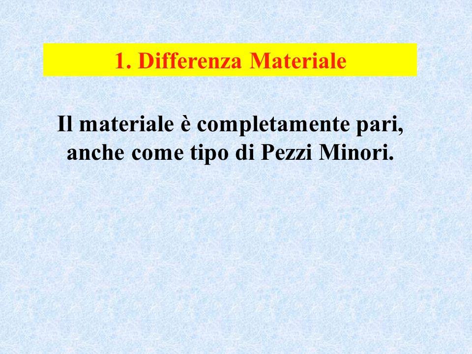 1. Differenza Materiale Il materiale è completamente pari, anche come tipo di Pezzi Minori.