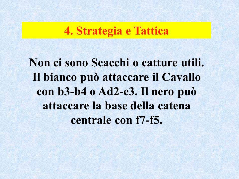 4. Strategia e Tattica Non ci sono Scacchi o catture utili.