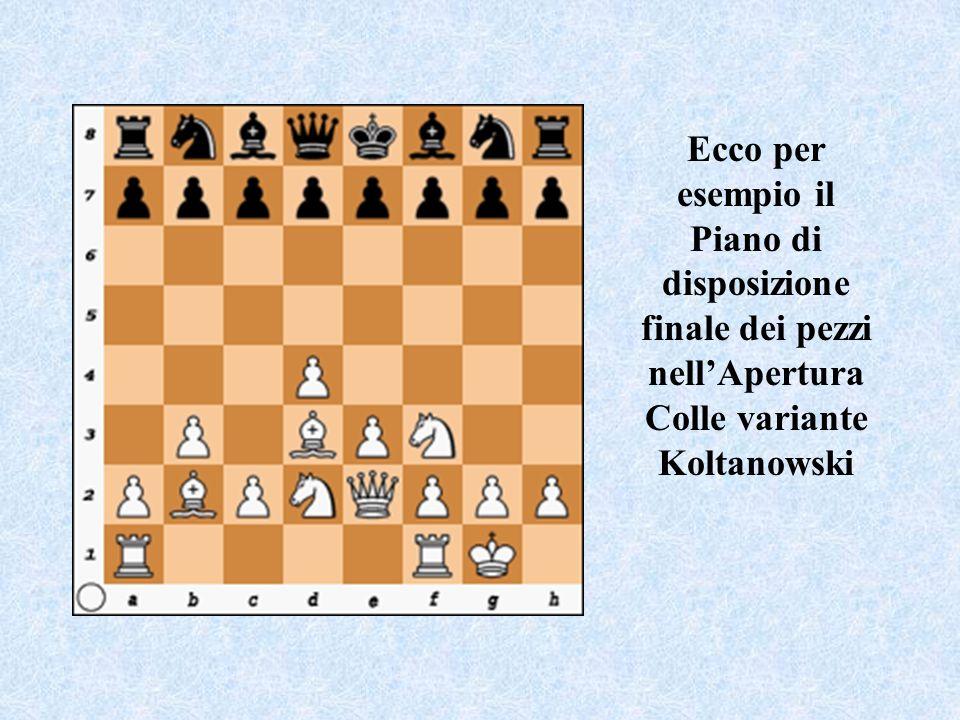 Ecco per esempio il Piano di disposizione finale dei pezzi nell'Apertura Colle variante Koltanowski