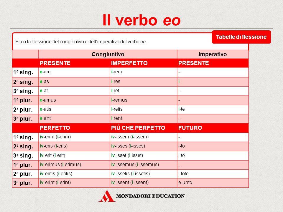 Il verbo eo Ecco la flessione dell'indicativo del verbo eo. Indicativo PRESENTEIMPERFETTOFUTURO SEMPLICE 1 a sing. e-oi-bami-bo 2 a sing. i-si-basi-bi