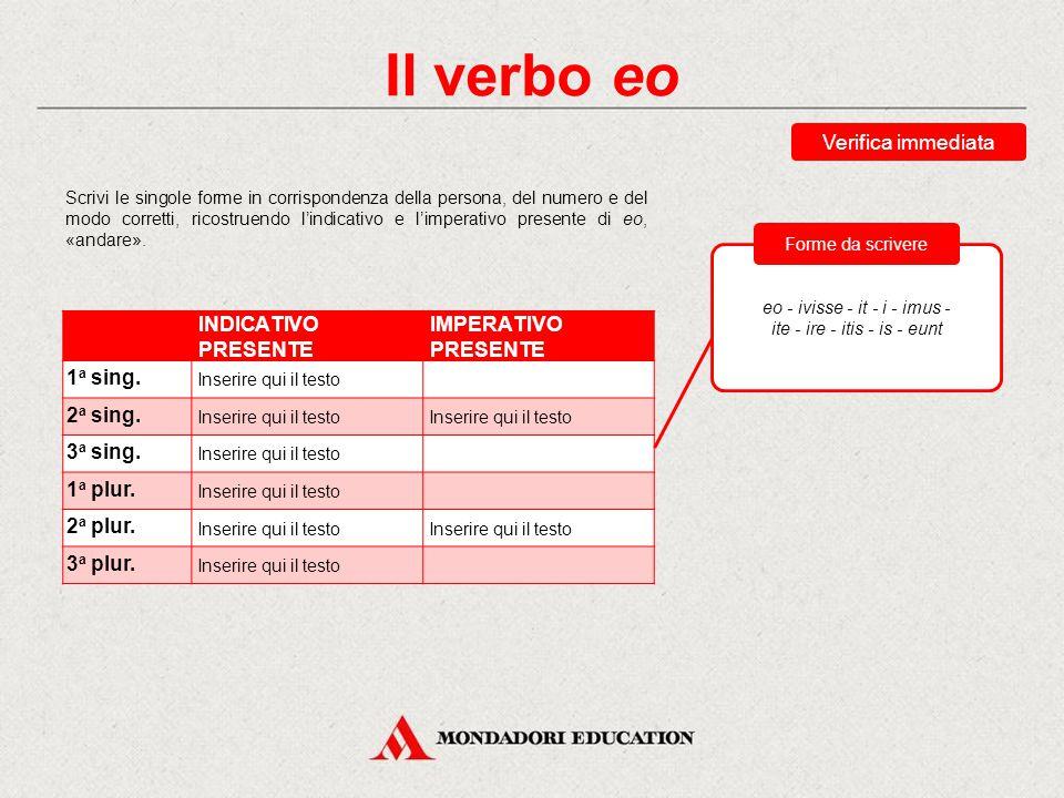 Il verbo eo Infinito PRESENTEPERFETTOFUTURO AttivoPassivoAttivo fer-refer-ritul-isselat-urum esse Participio PRESENTEPERFETTOFUTURO i-ens, e-untis-it-