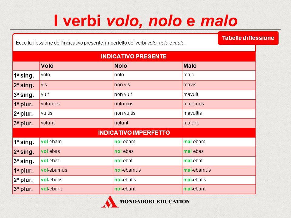 I verbi volo, nolo e malo Il verbo volo, che significa «volere», presenta nel sistema del presente un'alternanza di temi fra vol-/vul-/vel- Manca dell