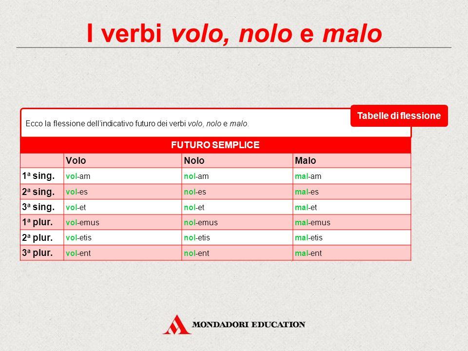 I verbi volo, nolo e malo Ecco la flessione dell'indicativo presente, imperfetto dei verbi volo, nolo e malo. INDICATIVO PRESENTE VoloNoloMalo 1 a sin
