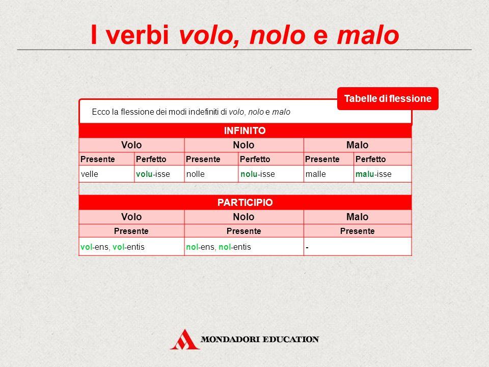 I verbi volo, nolo e malo Ecco la flessione del congiuntivo presente e imperfetto dei verbi volo, nolo e malo. CONGIUNTIVO PRESENTE VoloNoloMalo 1 a s
