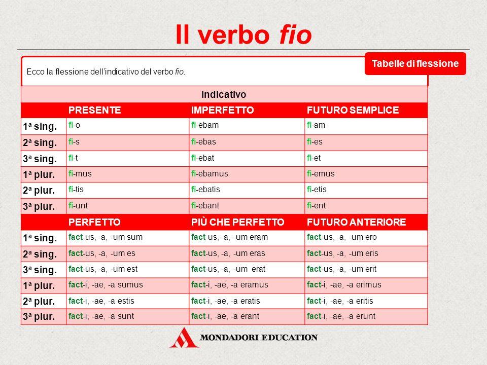 Il verbo fio Il verbo fio può essere usato con il significato di «diventare» e come passivo di facio («essere fatto»). Inoltre alla terza persona sing