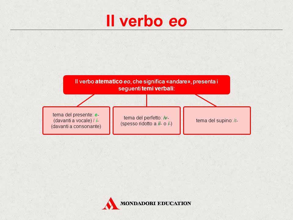 Il verbo eo tema del presente: e- (davanti a vocale) / i- (davanti a consonante) tema del perfetto: iv- (spesso ridotto a ii- o i-) tema del supino: it- Il verbo atematico eo, che significa «andare», presenta i seguenti temi verbali: