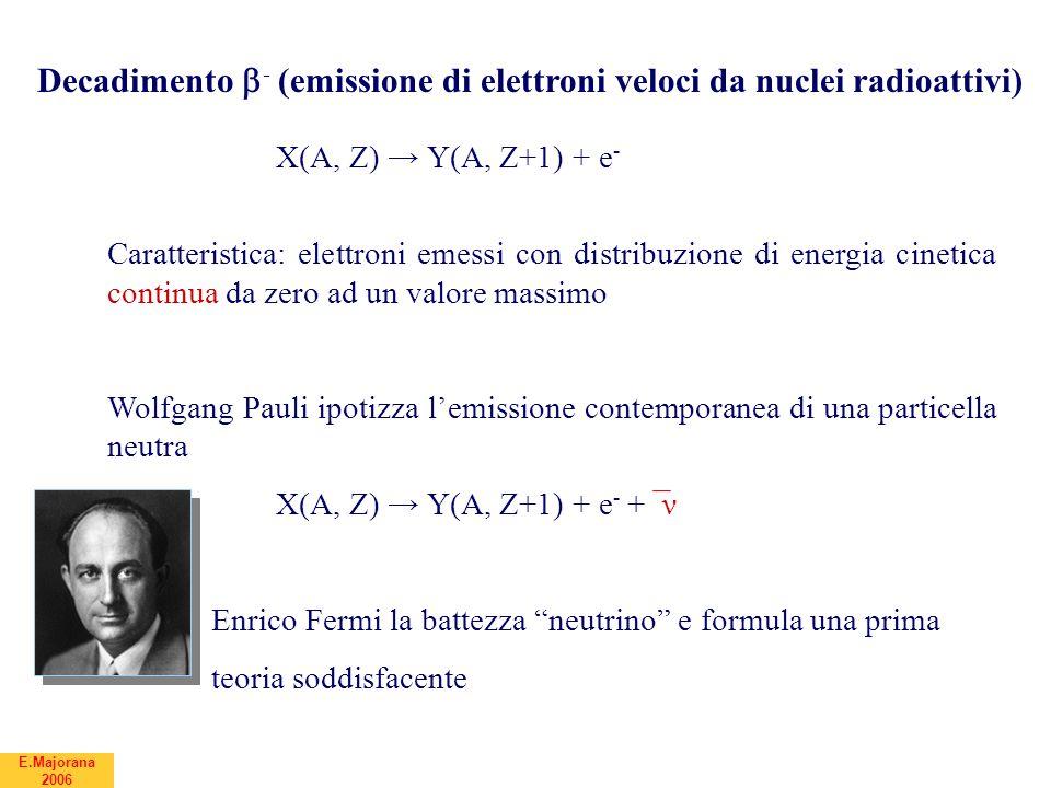 X(A, Z) → Y(A, Z+1) + e - Caratteristica: elettroni emessi con distribuzione di energia cinetica continua da zero ad un valore massimo Wolfgang Pauli ipotizza l'emissione contemporanea di una particella neutra X(A, Z) → Y(A, Z+1) + e - + ν Enrico Fermi la battezza neutrino e formula una prima teoria soddisfacente E.Majorana 2006 Decadimento  - (emissione di elettroni veloci da nuclei radioattivi)