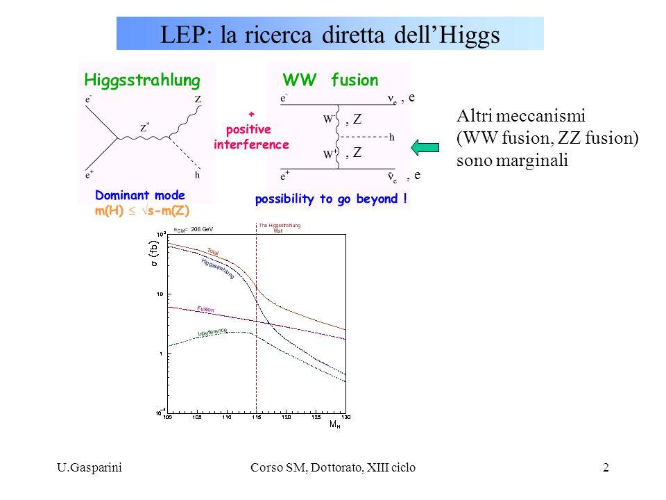 U.GaspariniCorso SM, Dottorato, XIII ciclo2 LEP: la ricerca diretta dell'Higgs Altri meccanismi (WW fusion, ZZ fusion) sono marginali, e, Z