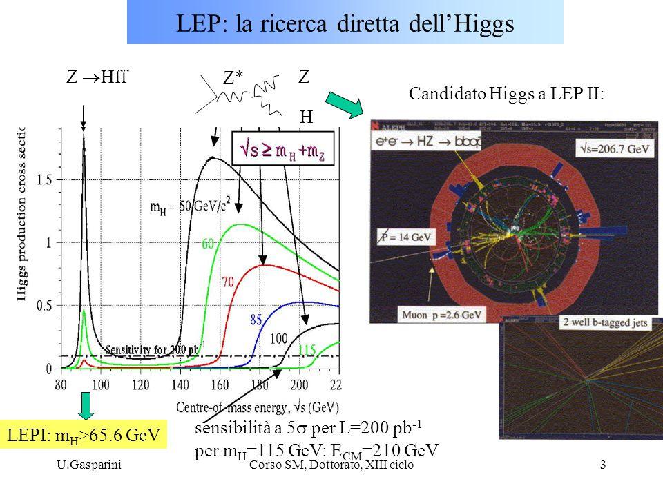 U.GaspariniCorso SM, Dottorato, XIII ciclo3 LEP: la ricerca diretta dell'Higgs Candidato Higgs a LEP II: Z* H Z Z  Hff LEPI: m H >65.6 GeV sensibilità a 5  per L=200 pb -1 per m H =115 GeV: E CM =210 GeV
