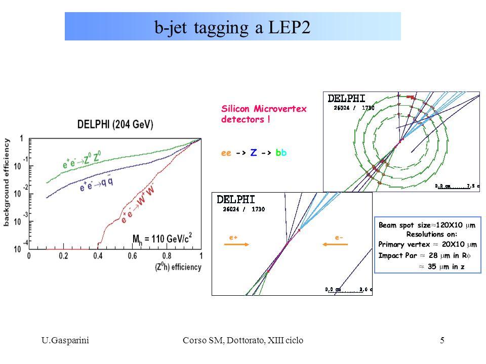 U.GaspariniCorso SM, Dottorato, XIII ciclo6 b-jet tagging a LEP2 variabile di lifetime massa sec.vtx frazione di energia part.cariche lepton tag