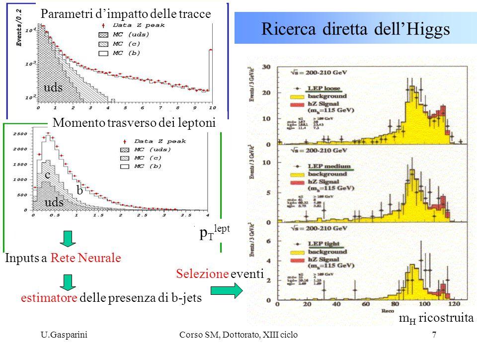 U.GaspariniCorso SM, Dottorato, XIII ciclo8 LEP: la ricerca diretta dell'Higgs Estimatore per un dato campione di eventi (=canale di analisi), costruito usando una variabile discriminante (dipendente dal canale) e la massa invariante osservata: Per ogni evento i, si definisce la probabilità di provenire dal segnale, s i, o dal background, b i segnale per m H =100 GeV segnale per m H =115 GeV output del Neural Network (variabile discriminante)