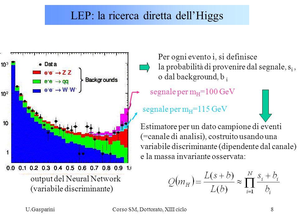 U.GaspariniCorso SM, Dottorato, XIII ciclo8 LEP: la ricerca diretta dell'Higgs Estimatore per un dato campione di eventi (=canale di analisi), costrui