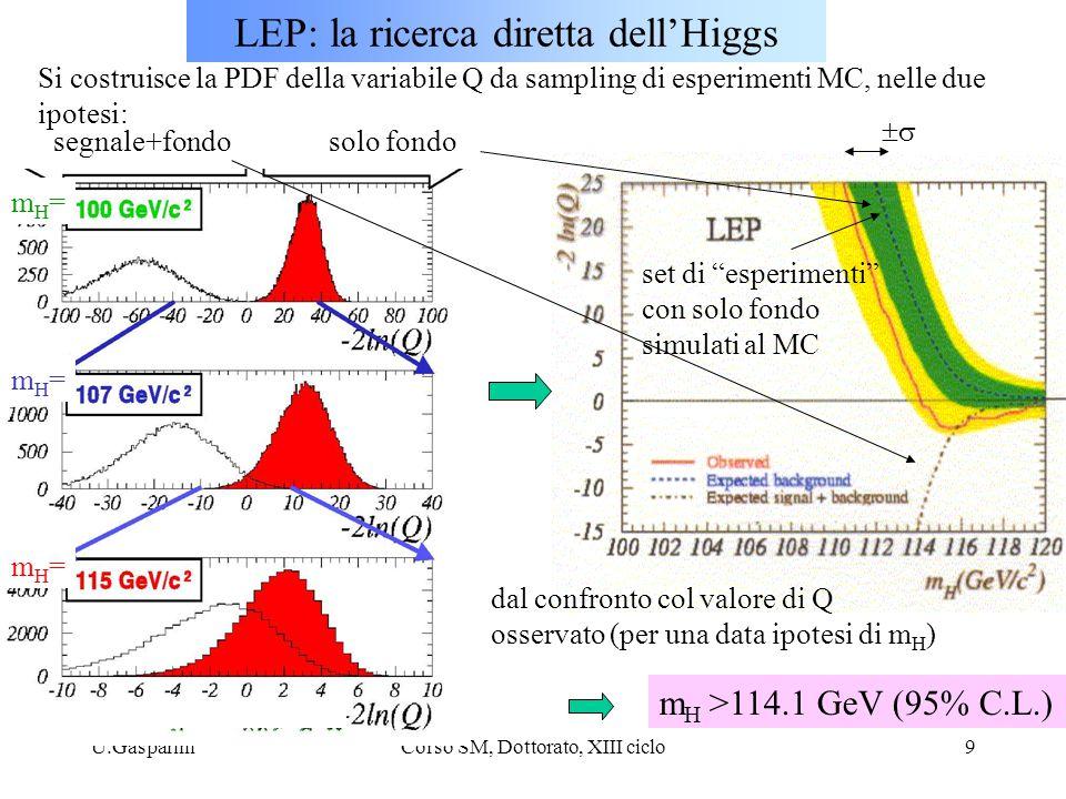 U.GaspariniCorso SM, Dottorato, XIII ciclo9 LEP: la ricerca diretta dell'Higgs m H >114.1 GeV (95% C.L.) solo fondosegnale+fondo mH=mH= mH=mH= mH=mH=  set di esperimenti con solo fondo simulati al MC Si costruisce la PDF della variabile Q da sampling di esperimenti MC, nelle due ipotesi: dal confronto col valore di Q osservato (per una data ipotesi di m H )
