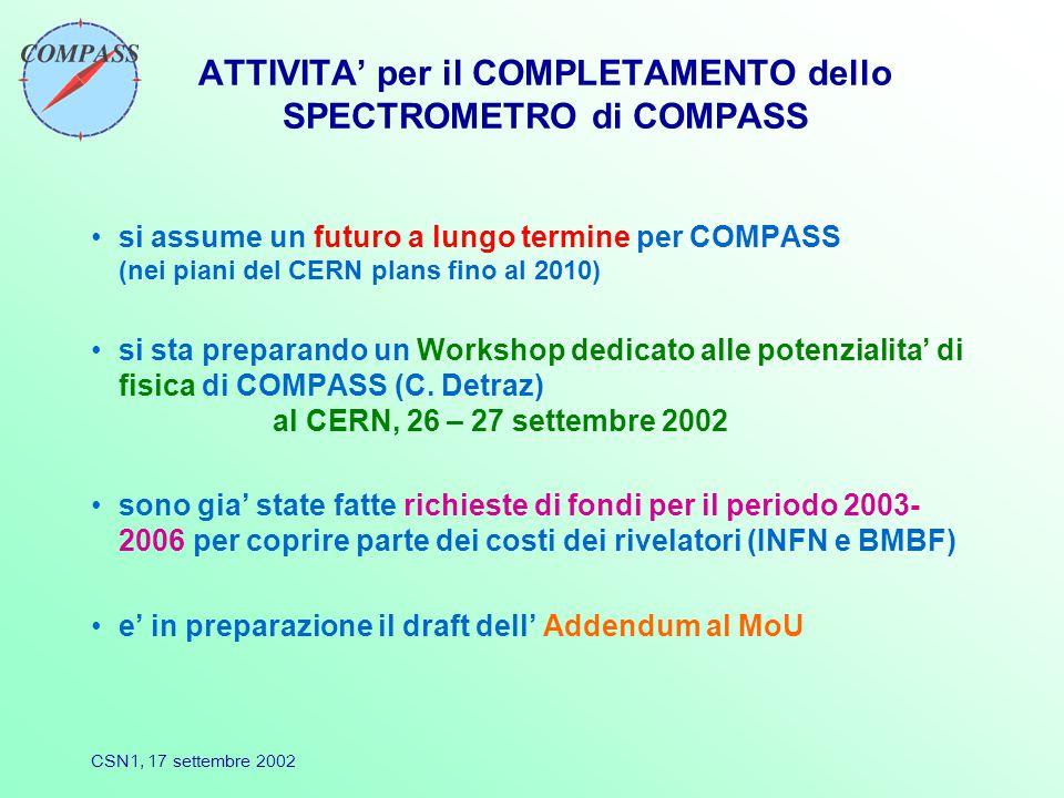 CSN1, 17 settembre 2002 ATTIVITA' per il COMPLETAMENTO dello SPECTROMETRO di COMPASS si assume un futuro a lungo termine per COMPASS (nei piani del CERN plans fino al 2010) si sta preparando un Workshop dedicato alle potenzialita' di fisica di COMPASS (C.