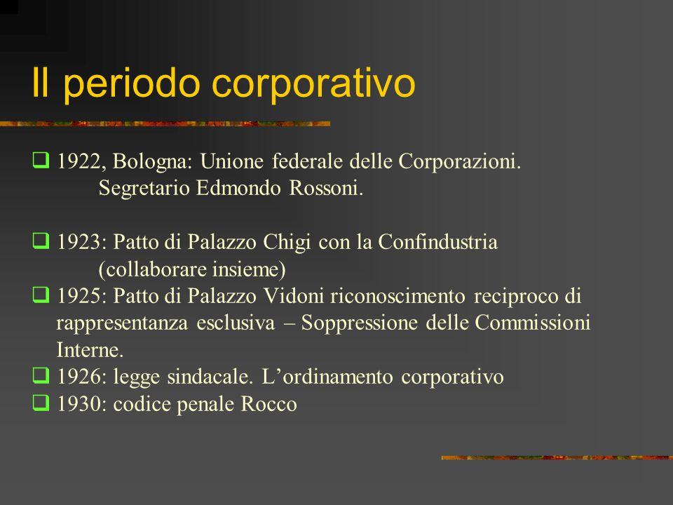 Il peso dell'ordinamento corporativo nel cod.civ.