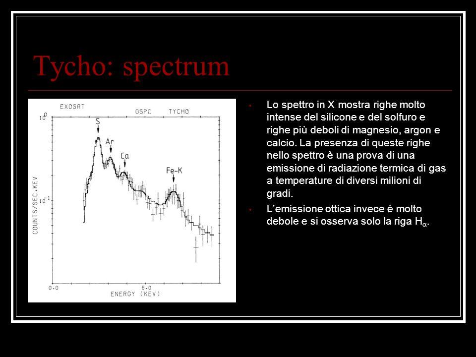 Tycho: spectrum Lo spettro in X mostra righe molto intense del silicone e del solfuro e righe più deboli di magnesio, argon e calcio.