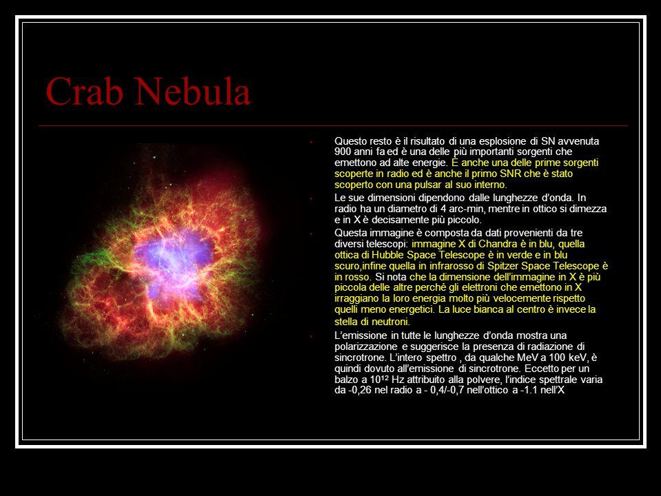 Crab Nebula Questo resto è il risultato di una esplosione di SN avvenuta 900 anni fa ed è una delle più importanti sorgenti che emettono ad alte energie.