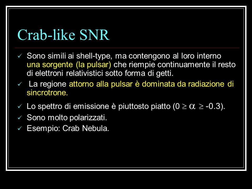 Crab-like SNR Sono simili ai shell-type, ma contengono al loro interno una sorgente (la pulsar) che riempie continuamente il resto di elettroni relativistici sotto forma di getti.
