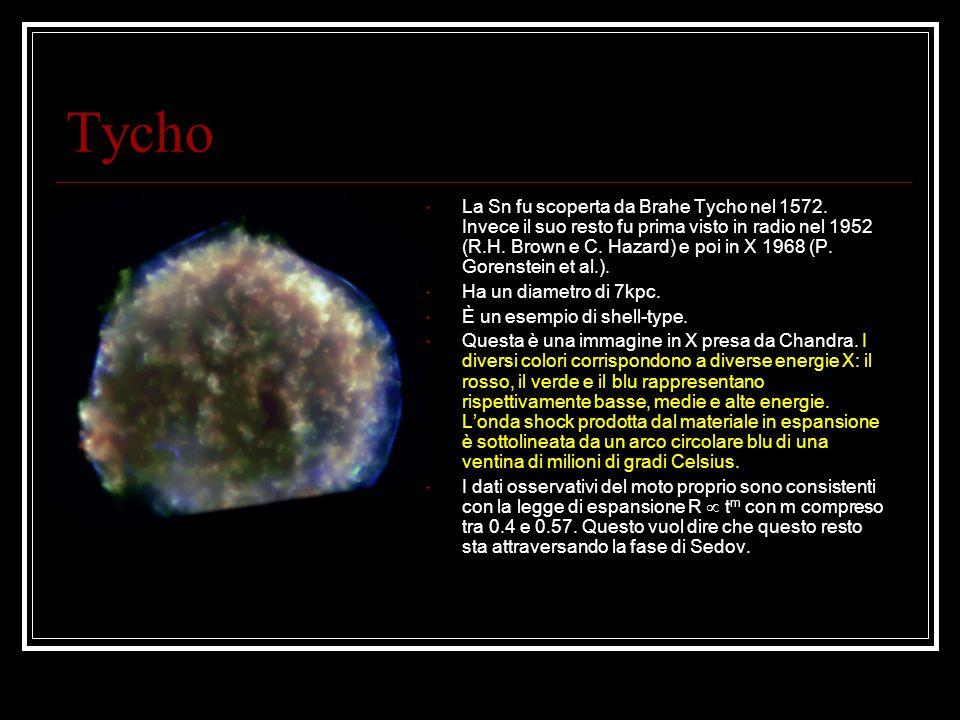Tycho La Sn fu scoperta da Brahe Tycho nel 1572.