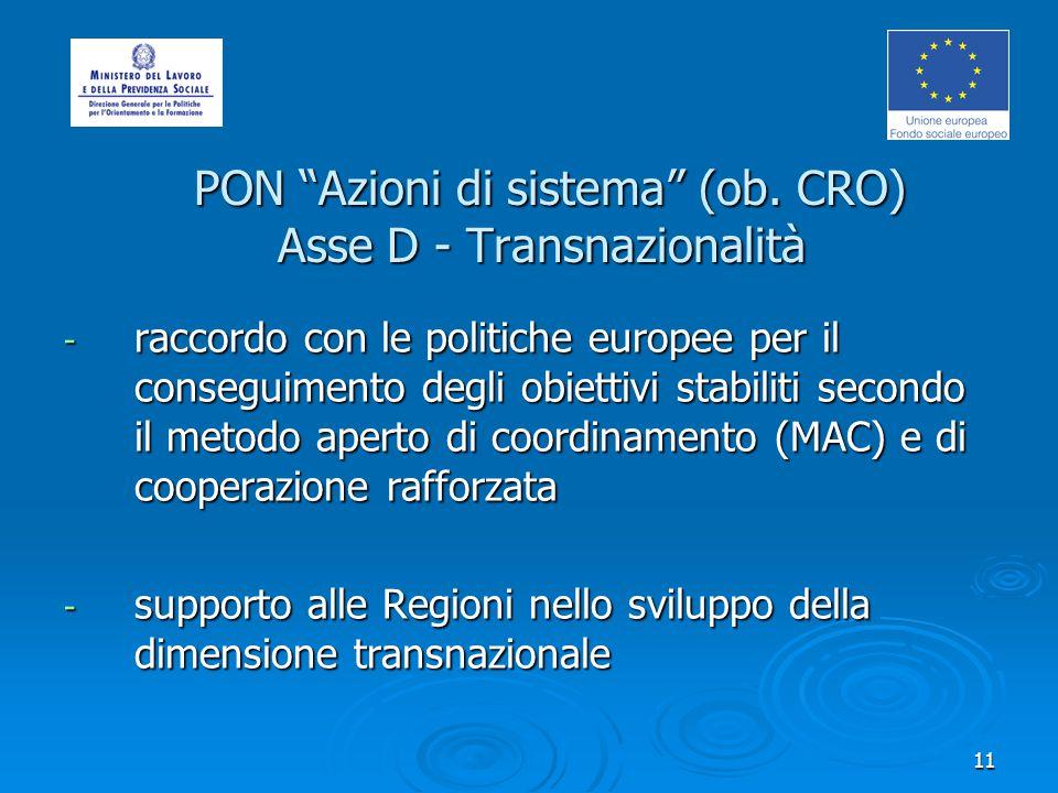 11 PON Azioni di sistema (ob. CRO) Asse D - Transnazionalità PON Azioni di sistema (ob.