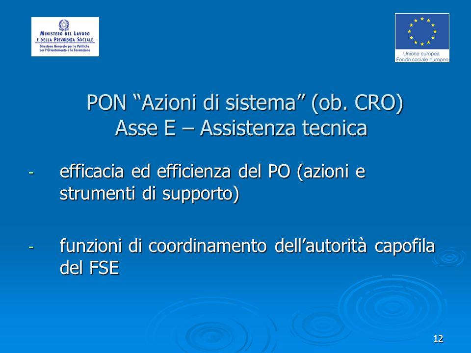 12 PON Azioni di sistema (ob. CRO) Asse E – Assistenza tecnica PON Azioni di sistema (ob.