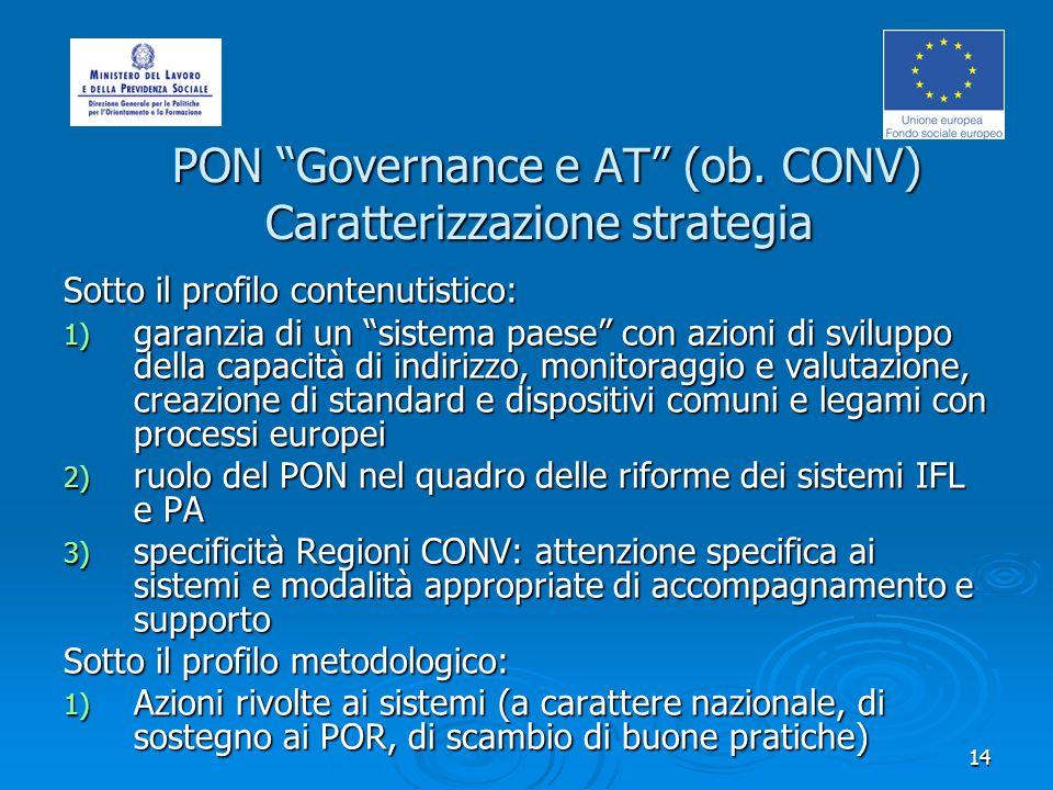 14 PON Governance e AT (ob. CONV) Caratterizzazione strategia PON Governance e AT (ob.