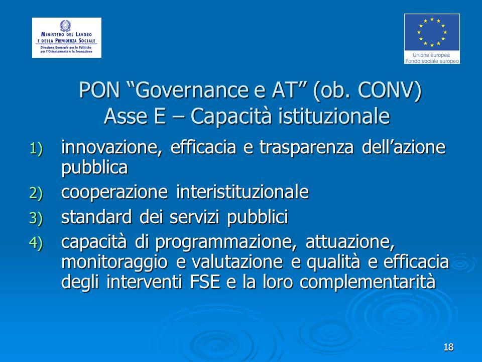 18 PON Governance e AT (ob. CONV) Asse E – Capacità istituzionale PON Governance e AT (ob.